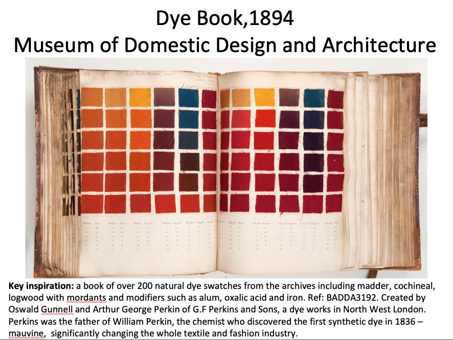 Dye Book 1894 MoDA